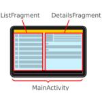 PUE: Desarrollo de Aplicaciones Android – lección 10